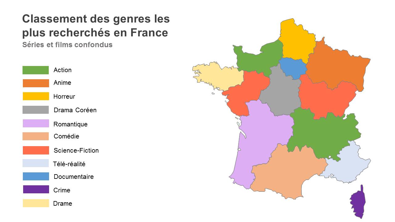 Classement top genres series France