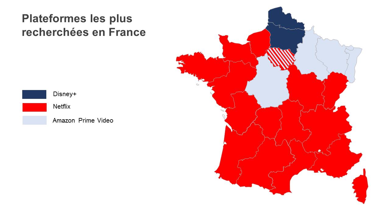 Top Plateformes séries en France