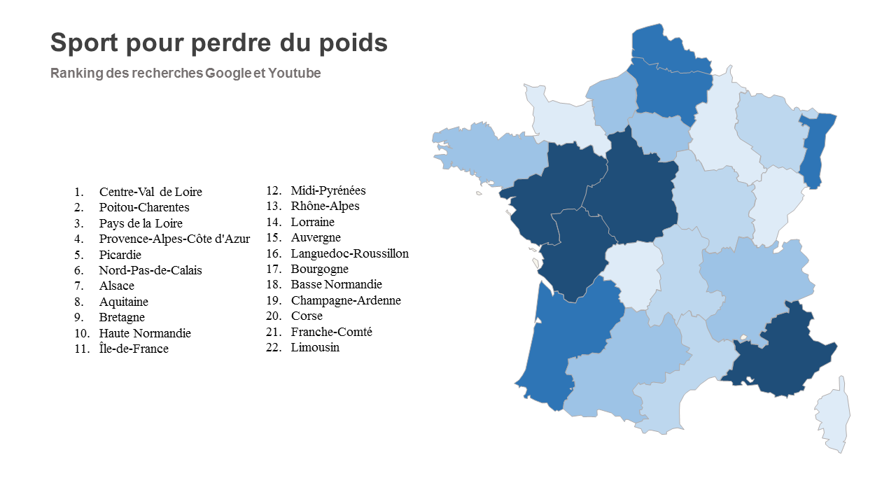Sport pour perdre du poids recherches France
