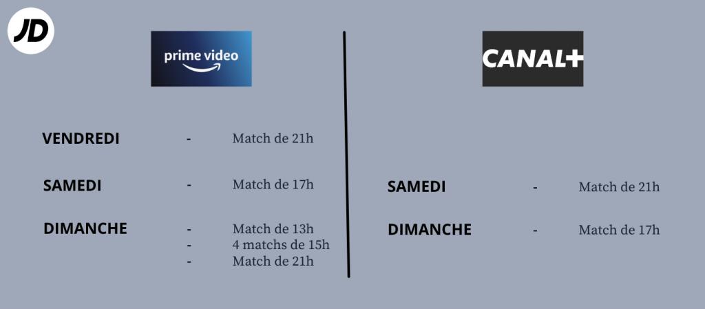 Programme Ligue 1 Bis (2)