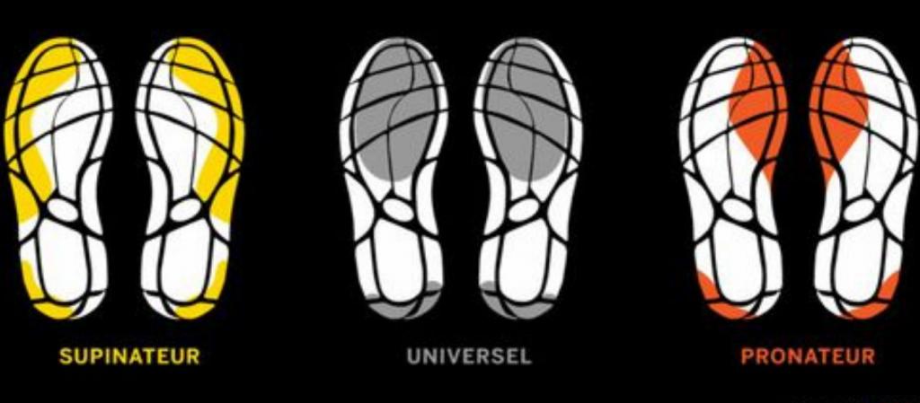 Chaussures-de-running-foulee